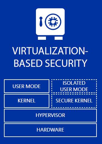 Технология Shielded VM в Windows Server 2016 - 7