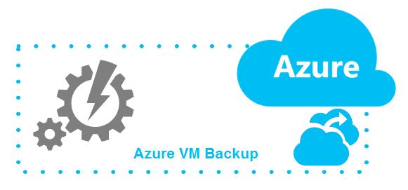 Сохранность данных не смотря ни на что. Катастрофоустойчивое резервное копирование в облаке Azure Pack Infrastructure - 1