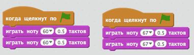 Выбор между визуальным и текстовым программированием для детей - 5