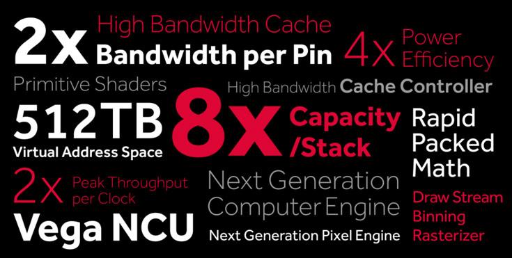 AMD будет использовать обозначение Radeon Vega
