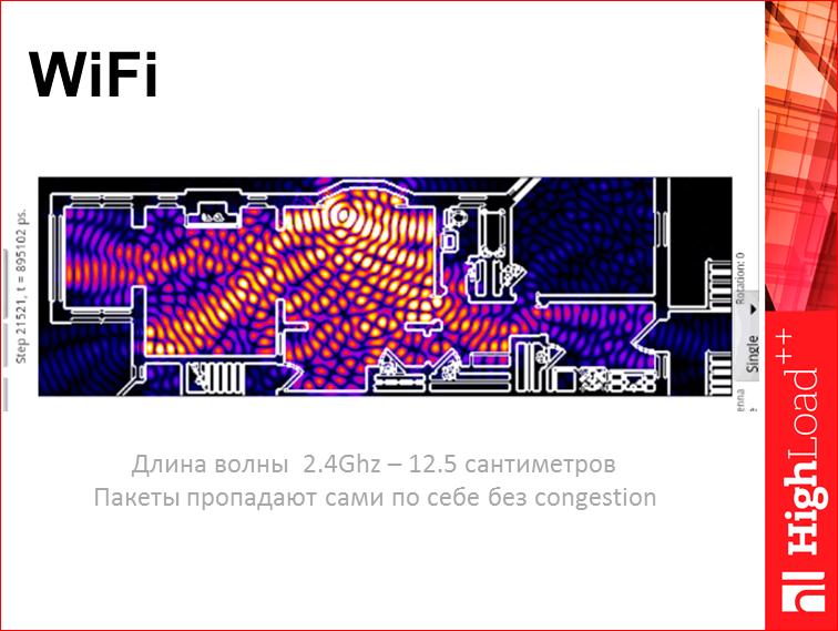 Скорость с доставкой до пользователя - 34