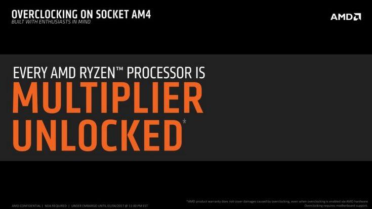 Половина новых наборов системной логики AMD будут поддерживать разгон