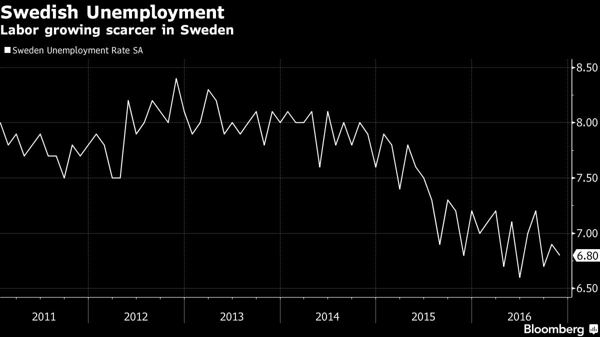 В Швеции отменяют шестичасовой рабочий день: не все так радужно, как казалось - 3