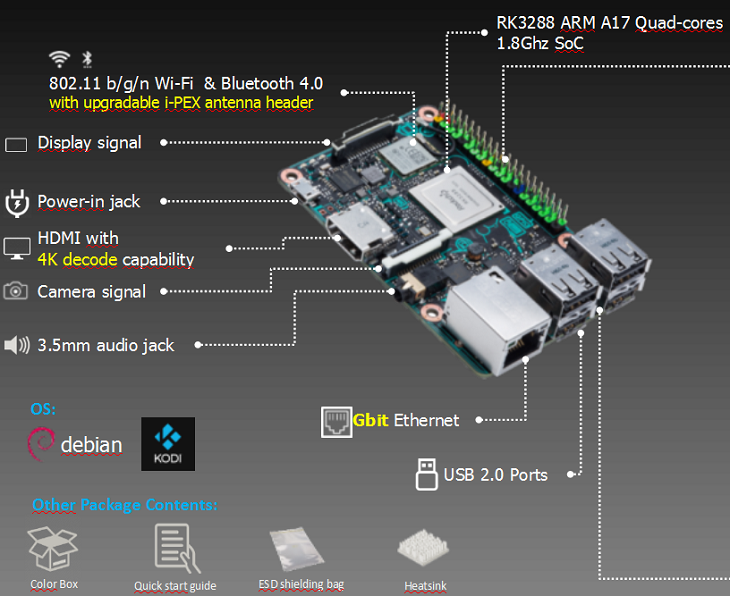 Плата Asus Tinker Board совместима с дистрибутивом Debian