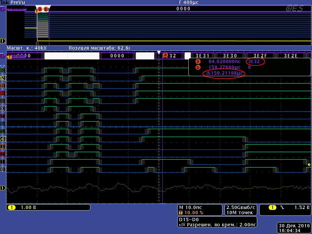 Real-time BeagleBone: использование высокоскоростных выводов - 18