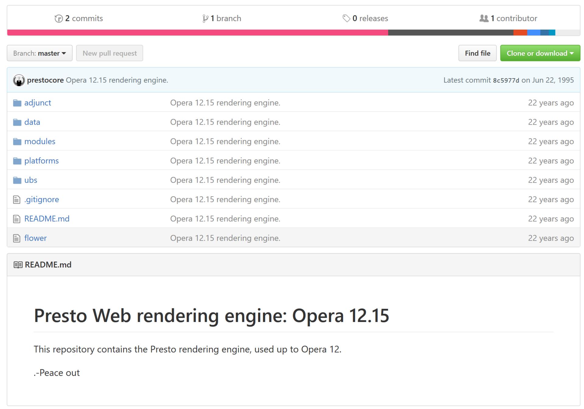 На GitHub появился странный репозиторий, похожий на исходники движка Opera Presto [закрыто правообладателями] - 1