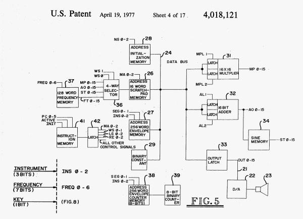 Тернистый путь эволюции синтезаторов: монстры 50-х, «Вояджер» Моога, цифровая революция от Чоунинга и Курцвейла - 17