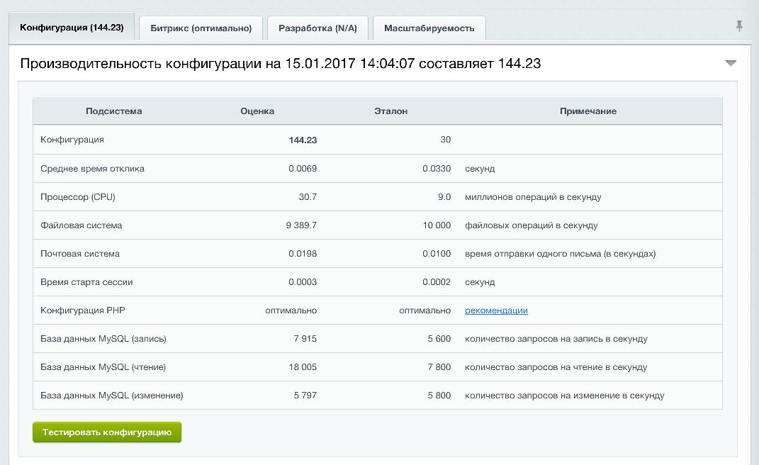 Производительность Bitrix Старт на Proxmox и Virtuozzo 7 & Virtuozzo Storage - 1