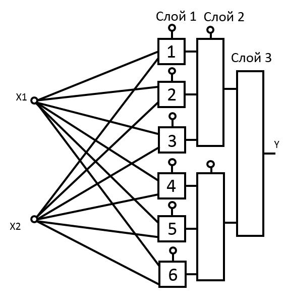 Простейшее управление компьютером при помощи голоса - 11