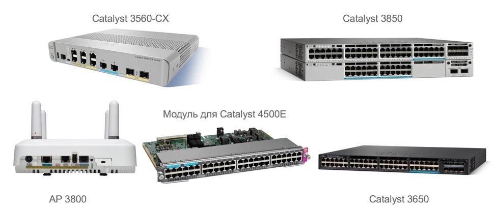 Как подготовиться к 802.11ac Wave2 или мультигигабитные коммутаторы Cisco (с поддержкой технологии NBASE-T-802.3bz) - 3