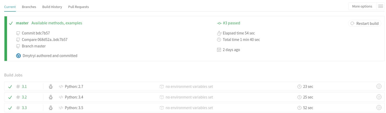 Пишем обертку над API, делаем из нее PIP-пакет, подключаем тестирование от Travis CI и смотрим на лицензии открытого ПО - 6