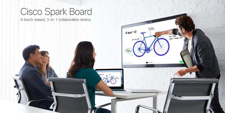 Устройство Cisco Spark Board стоит 5000 долларов