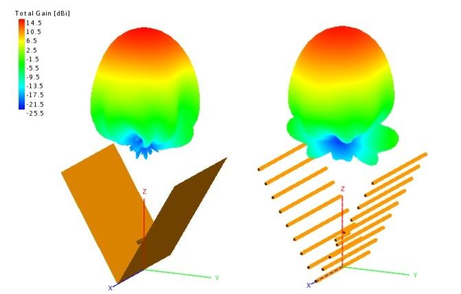 Справочник по антеннам для радаров - 14