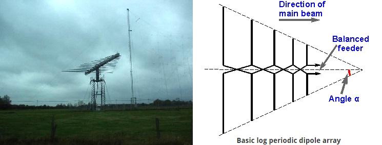 Справочник по антеннам для радаров - 15