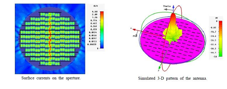 Справочник по антеннам для радаров - 50