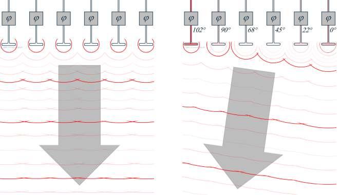 Справочник по антеннам для радаров - 57