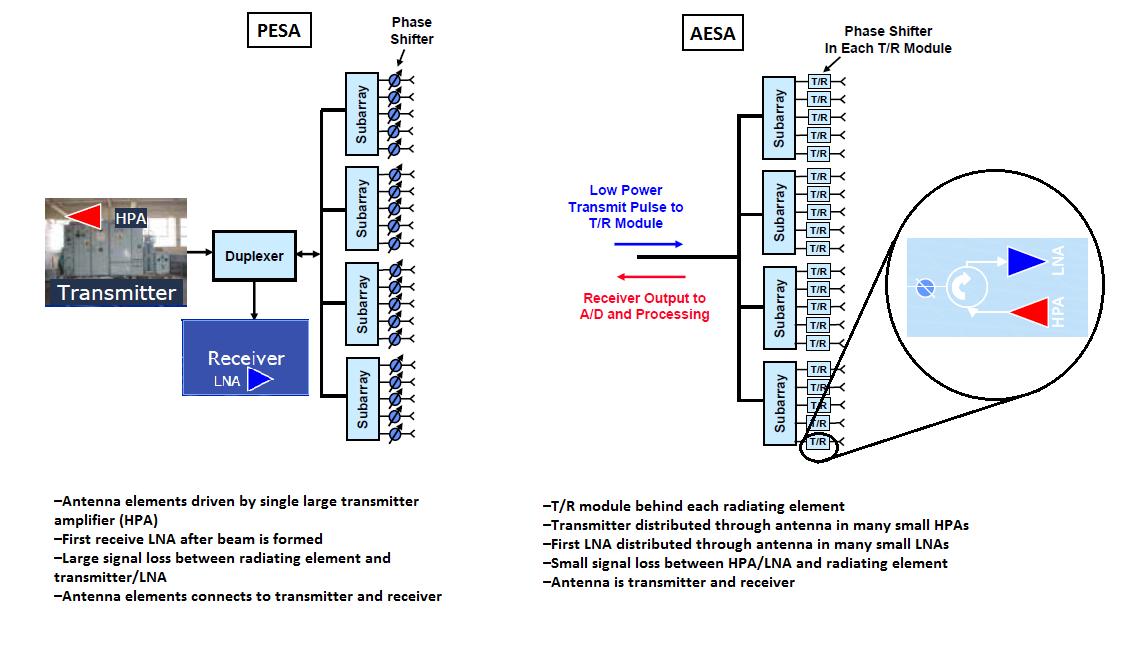 Справочник по антеннам для радаров - 78