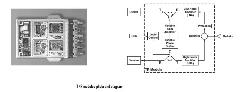 Справочник по антеннам для радаров - 80