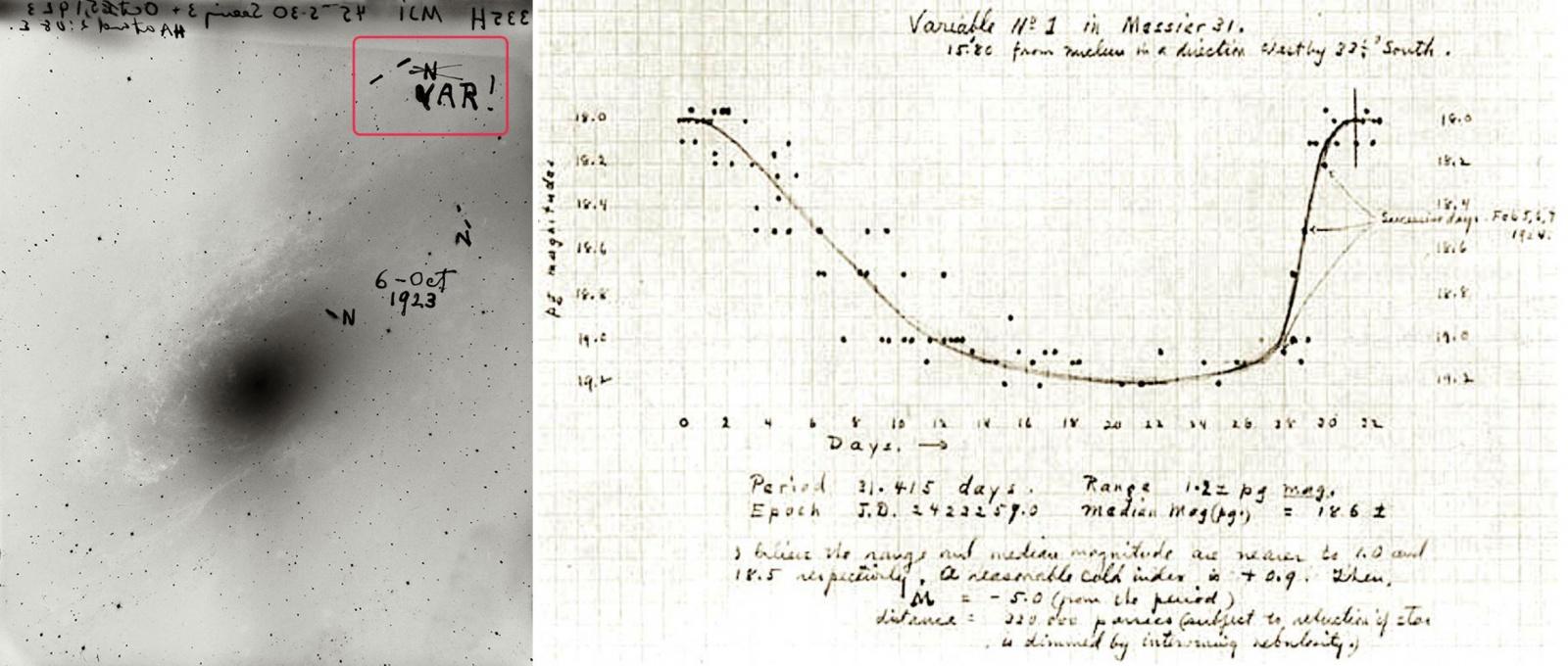 1 января 1925 года: день, когда мы открыли Вселенную - 3