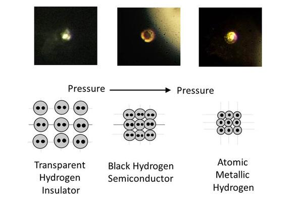 Ученым из Гарварда удалось получить металлический водород - 2