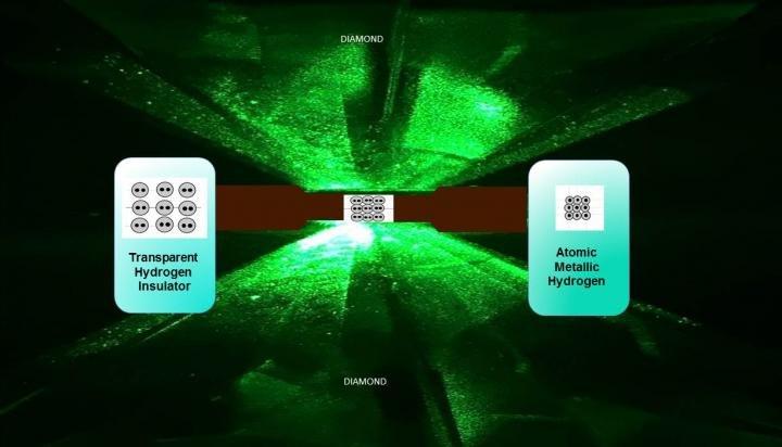 Ученым из Гарварда удалось получить металлический водород - 1