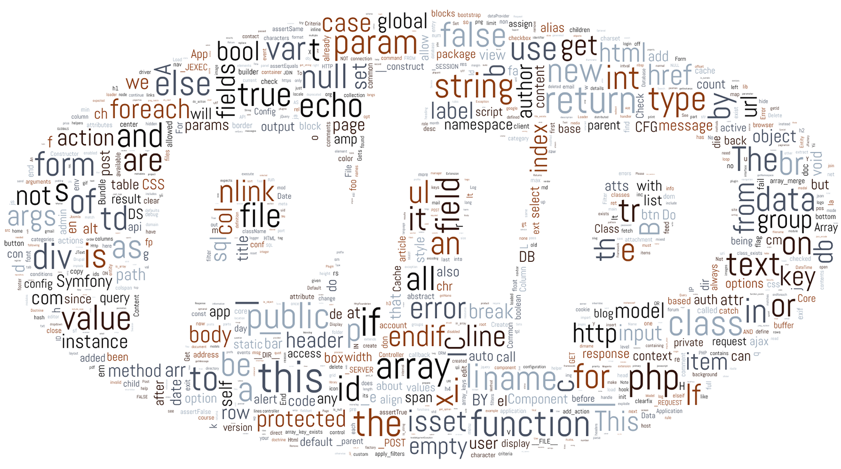 PHP-Дайджест № 101 – интересные новости, материалы и инструменты (15 – 29 января 2017) - 20