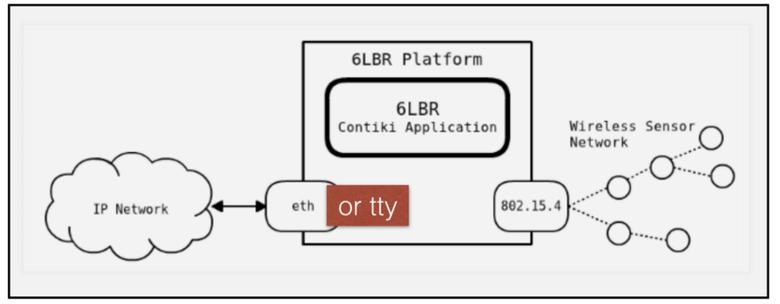 Master-master репликация и масштабирование приложений между всеми IoT-устройствами и облаком - 7
