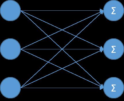 Нейронные сети за 1 день - 7