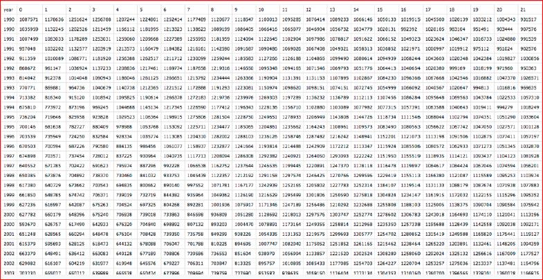Визуализация данных в браузере с помощью D3.js - 27