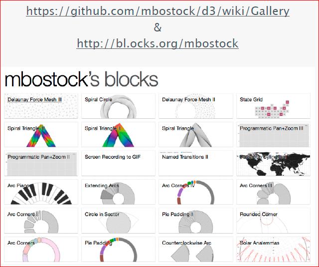 Визуализация данных в браузере с помощью D3.js - 42