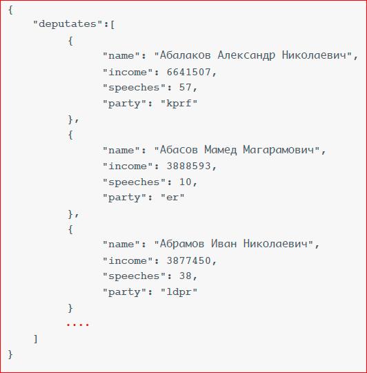 Визуализация данных в браузере с помощью D3.js - 47