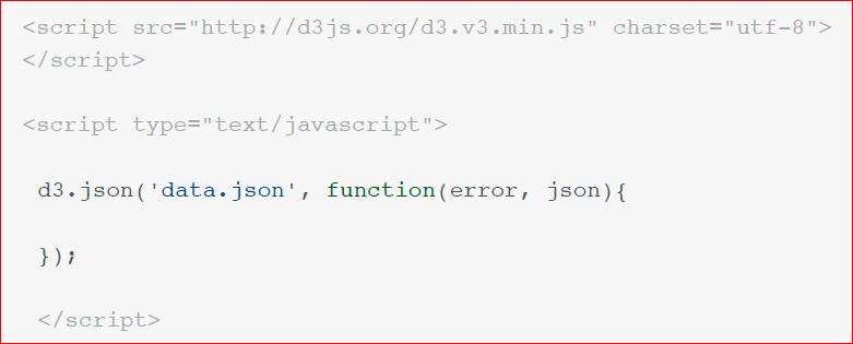 Визуализация данных в браузере с помощью D3.js - 49