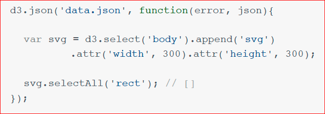 Визуализация данных в браузере с помощью D3.js - 53