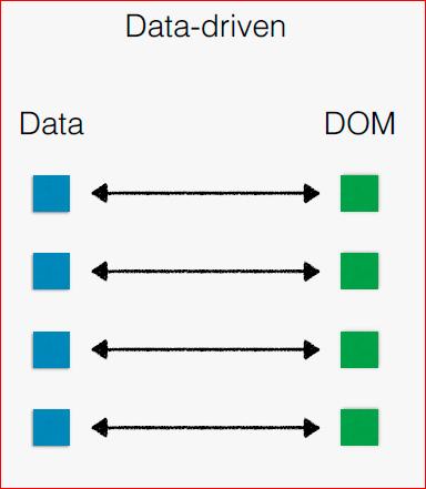 Визуализация данных в браузере с помощью D3.js - 55