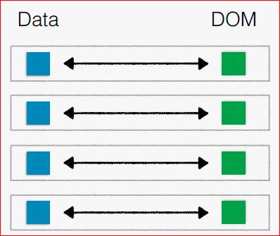 Визуализация данных в браузере с помощью D3.js - 56