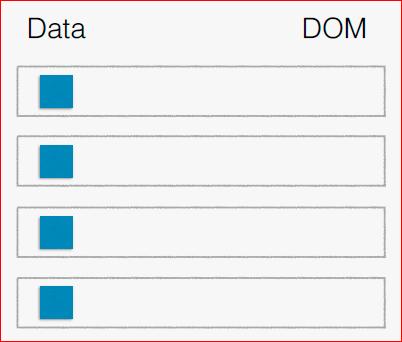 Визуализация данных в браузере с помощью D3.js - 57