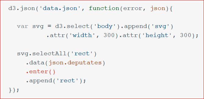 Визуализация данных в браузере с помощью D3.js - 58
