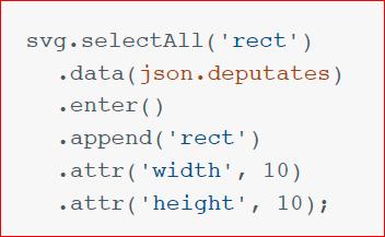 Визуализация данных в браузере с помощью D3.js - 61