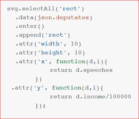 Визуализация данных в браузере с помощью D3.js - 63