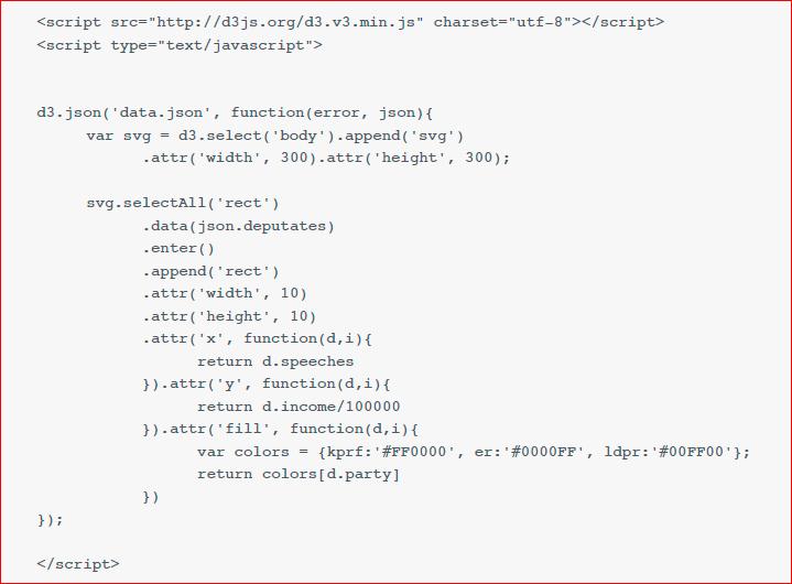 Визуализация данных в браузере с помощью D3.js - 66