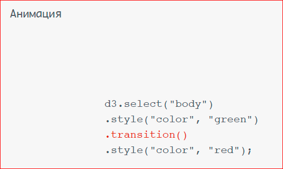 Визуализация данных в браузере с помощью D3.js - 68