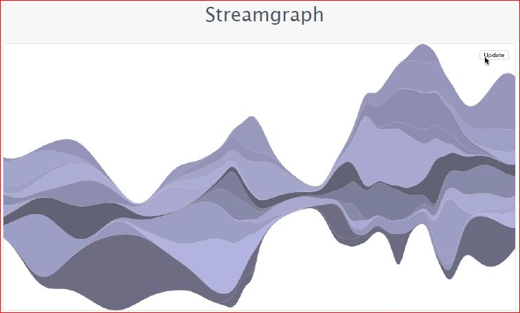 Визуализация данных в браузере с помощью D3.js - 71