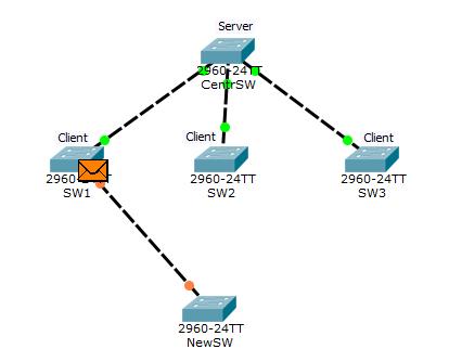 Основы компьютерных сетей. Тема №6. Понятие VLAN, Trunk и протоколы VTP и DTP - 102