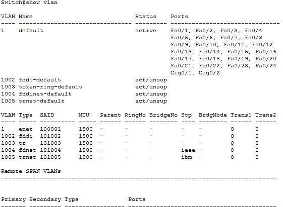 Основы компьютерных сетей. Тема №6. Понятие VLAN, Trunk и протоколы VTP и DTP - 11
