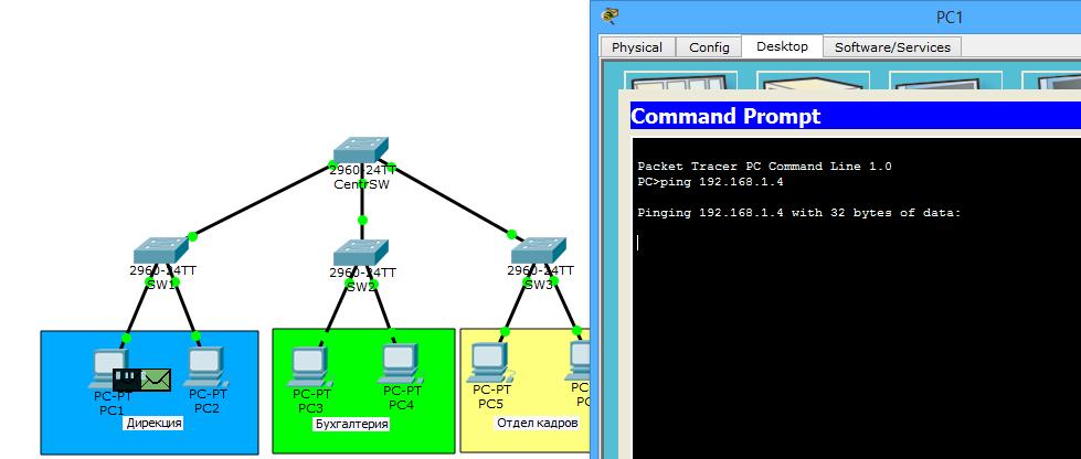 Основы компьютерных сетей. Тема №6. Понятие VLAN, Trunk и протоколы VTP и DTP - 19
