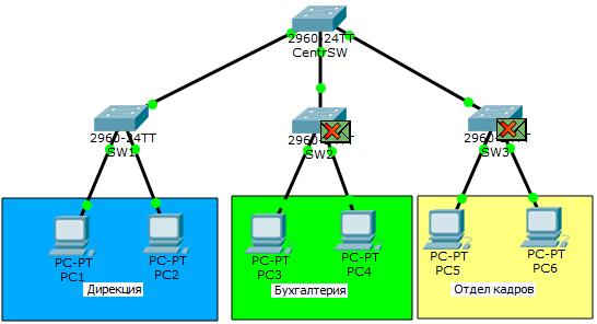 Основы компьютерных сетей. Тема №6. Понятие VLAN, Trunk и протоколы VTP и DTP - 23