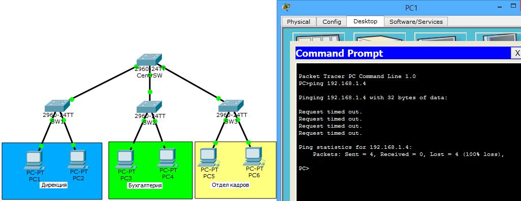 Основы компьютерных сетей. Тема №6. Понятие VLAN, Trunk и протоколы VTP и DTP - 24