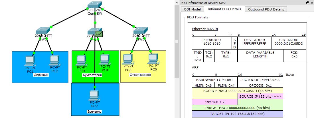 Основы компьютерных сетей. Тема №6. Понятие VLAN, Trunk и протоколы VTP и DTP - 30