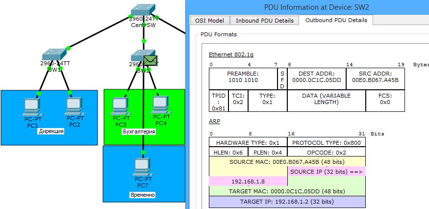 Основы компьютерных сетей. Тема №6. Понятие VLAN, Trunk и протоколы VTP и DTP - 33