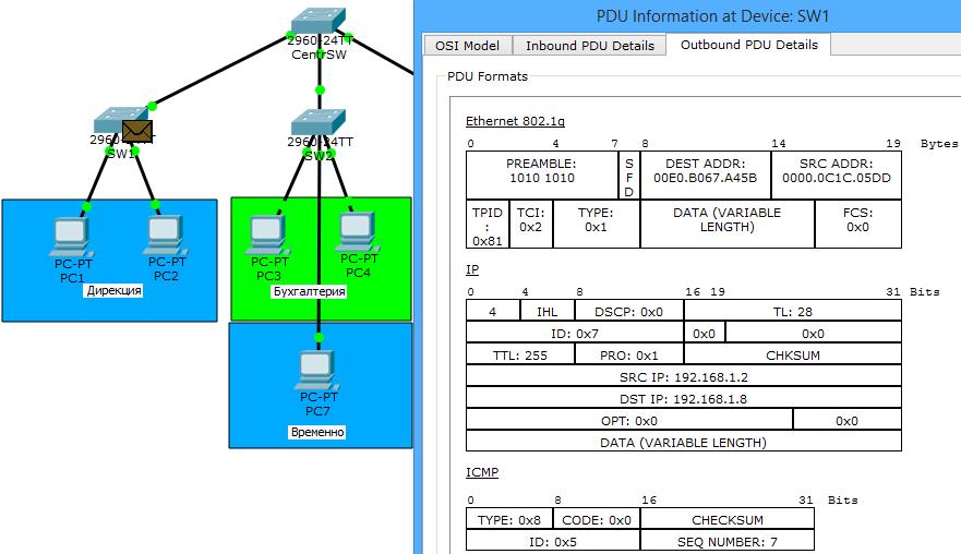 Основы компьютерных сетей. Тема №6. Понятие VLAN, Trunk и протоколы VTP и DTP - 37